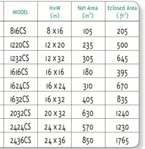 Engineered Flood Vent Size Chart